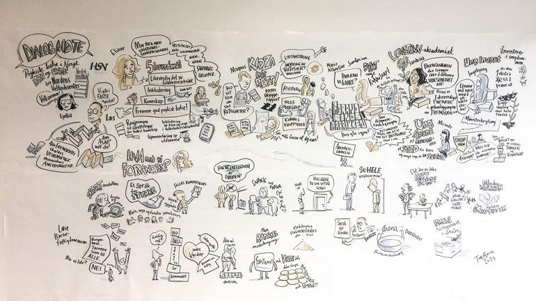 Tegneserieskaper Tor Erling Naas (Tor Ærlig) visualiserte det som ble sagt gjennom hele møtet.  Foto av tegning.